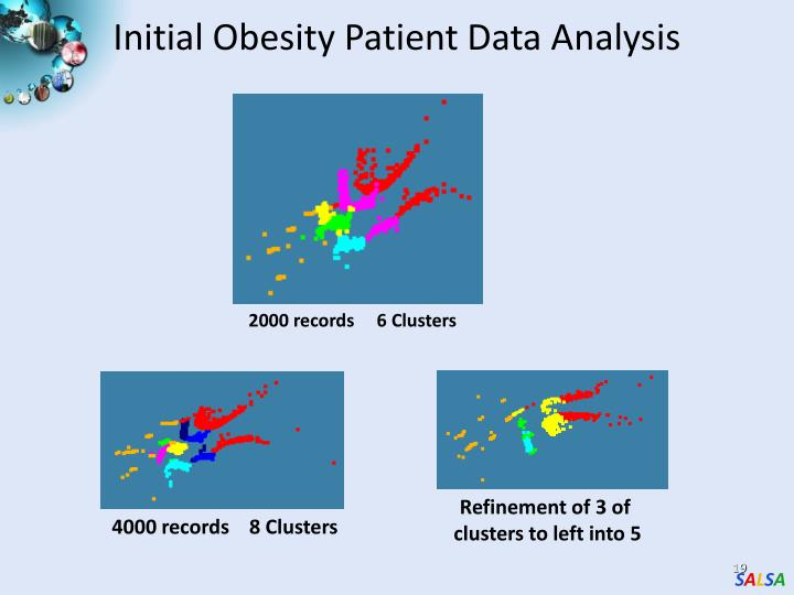 Initial Obesity Patient Data Analysis