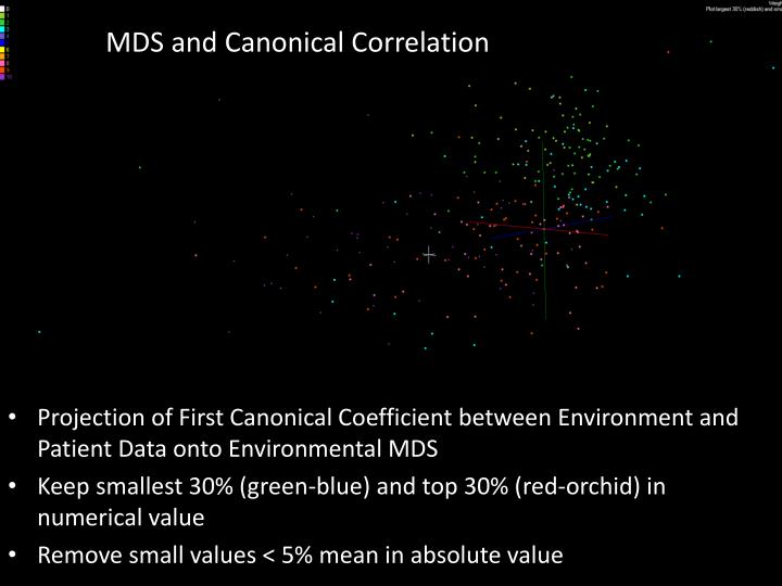 MDS and Canonical Correlation