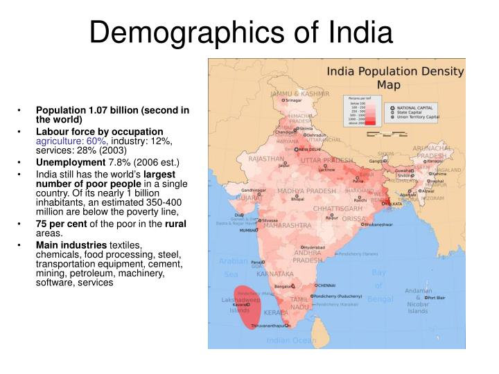 Demographics of India