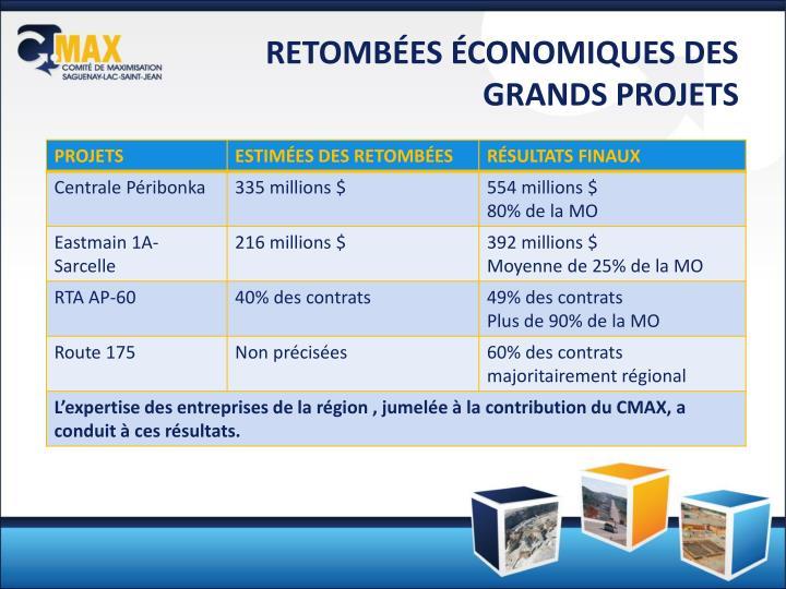 RETOMBÉES ÉCONOMIQUES DES GRANDS PROJETS