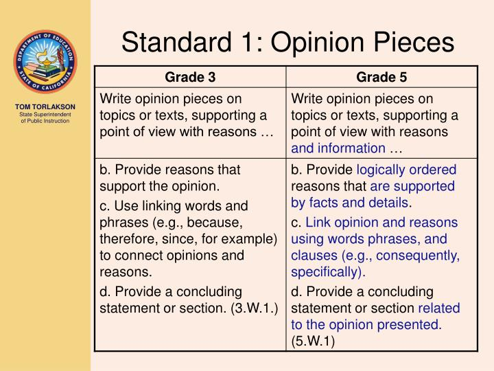 Standard 1: Opinion Pieces
