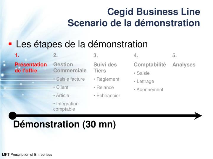 Cegid business line scenario de la d monstration1