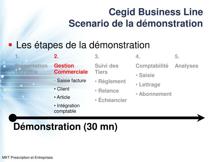 Cegid Business Line