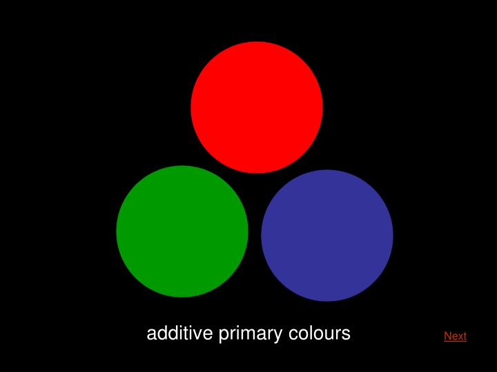 additive primary colours