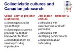 collectivistic cultures and canadian job search