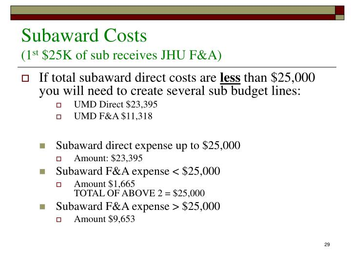 Subaward Costs