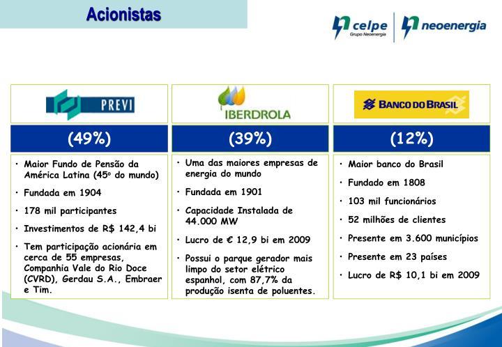 Acionistas