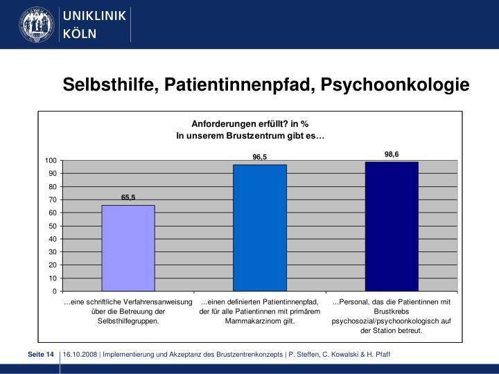 Selbsthilfe, Patientinnenpfad, Psychoonkologie
