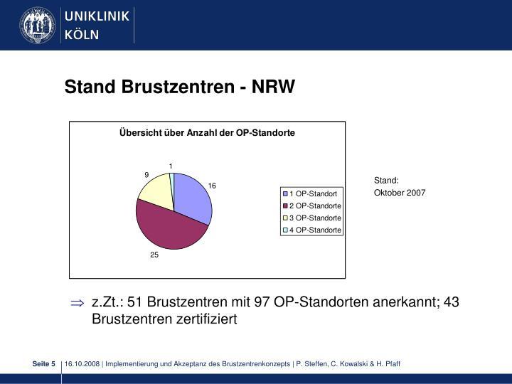 Stand Brustzentren - NRW
