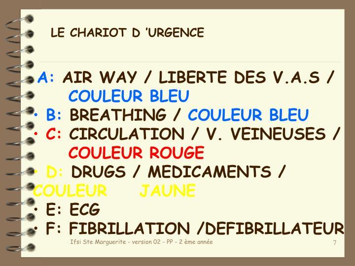 LE CHARIOT D'URGENCE