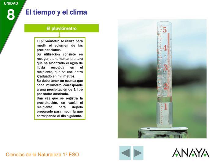 El pluviómetro