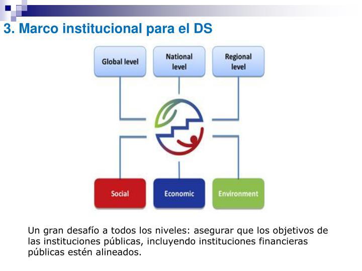 3. Marco institucional para el DS