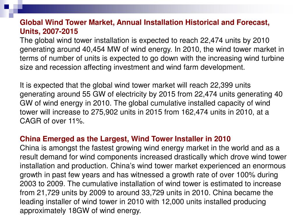 Global Wind Tower Market, Annual Installation Historical and Forecast, Units, 2007-2015