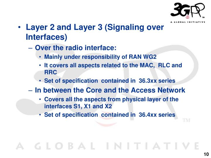 Layer 2 and Layer 3 (Signaling over Interfaces)