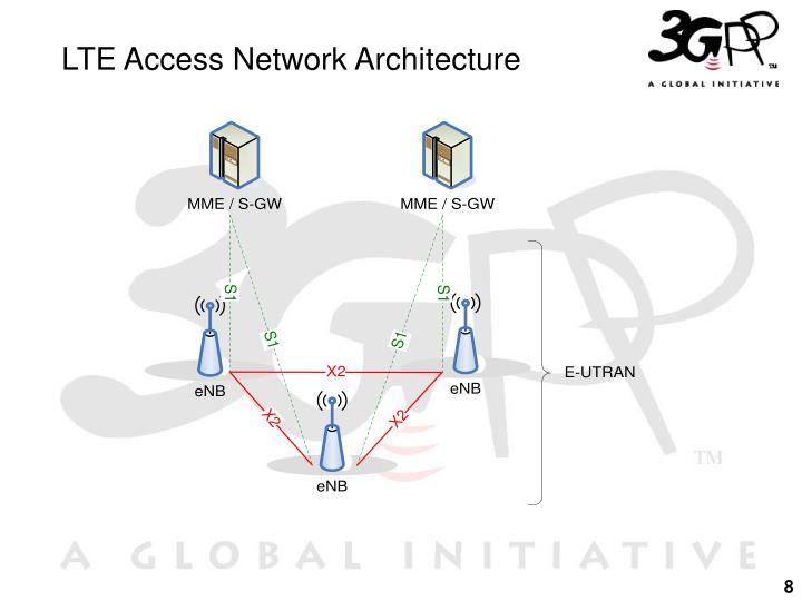 LTE Access Network Architecture