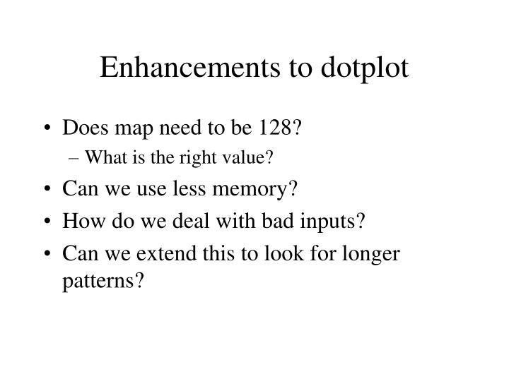 Enhancements to dotplot