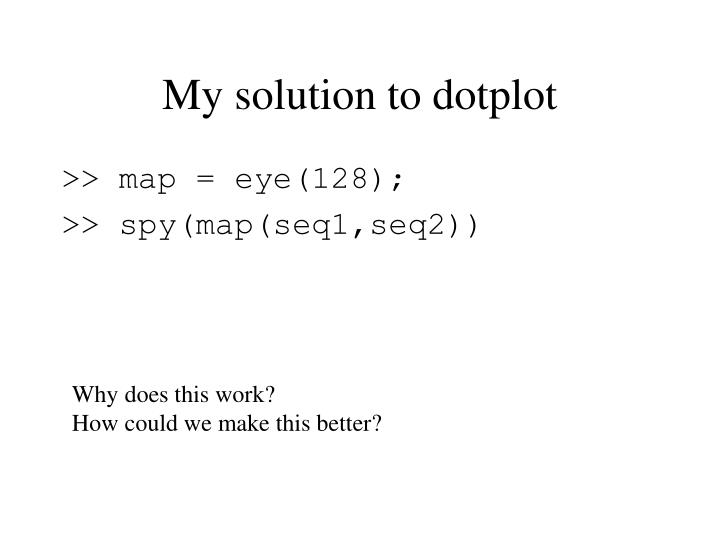 My solution to dotplot