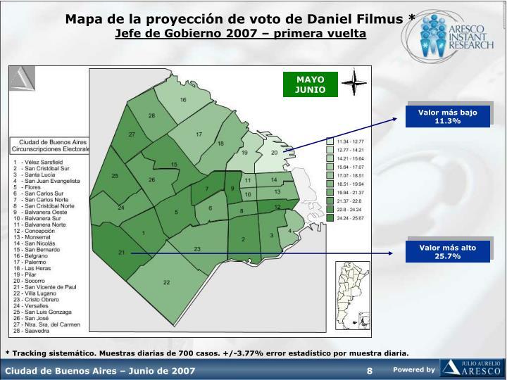 Mapa de la proyección de voto de Daniel Filmus *