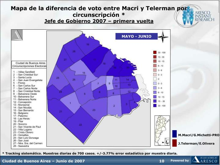 M.Macri/G.Michetti-PRO