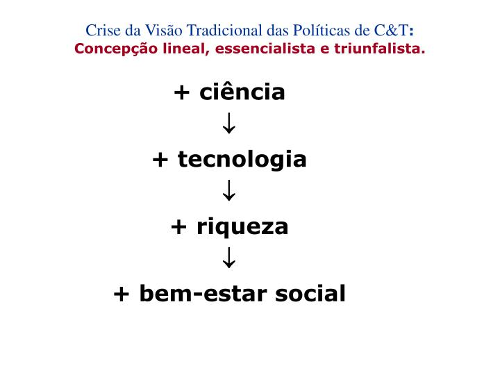 Crise da Visão Tradicional das Políticas de C&T