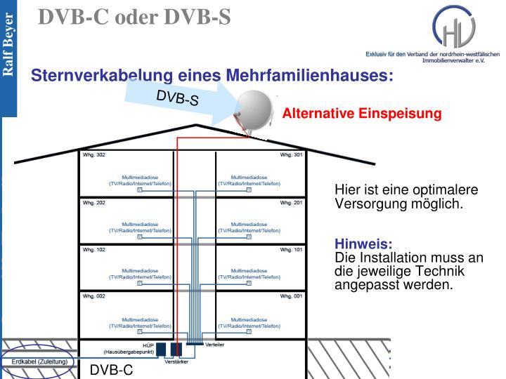DVB-C oder DVB-S