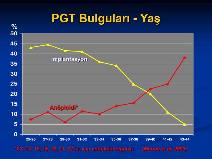 PGT Bulguları - Yaş