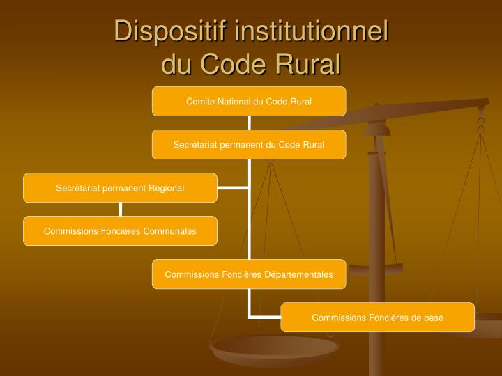 Dispositif institutionnel