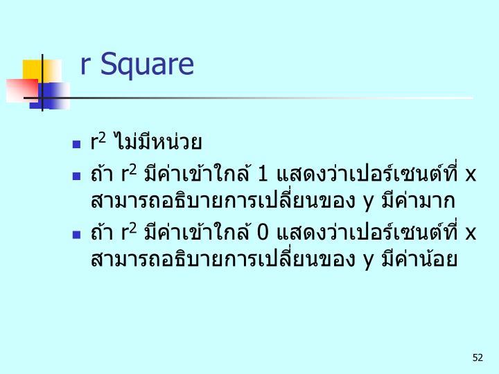 r Square