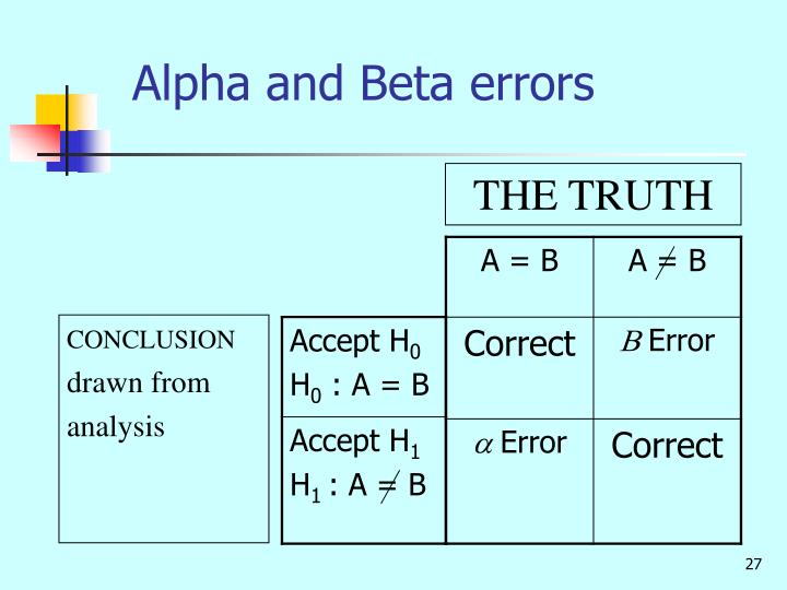Alpha and Beta errors