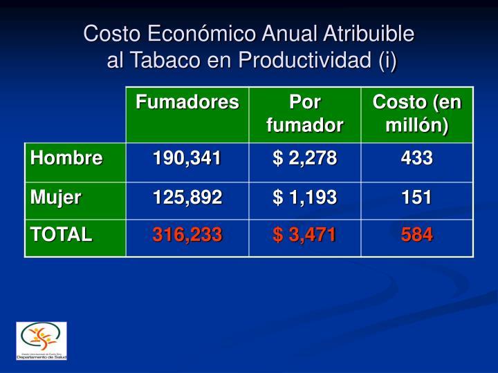 Costo Económico Anual Atribuible