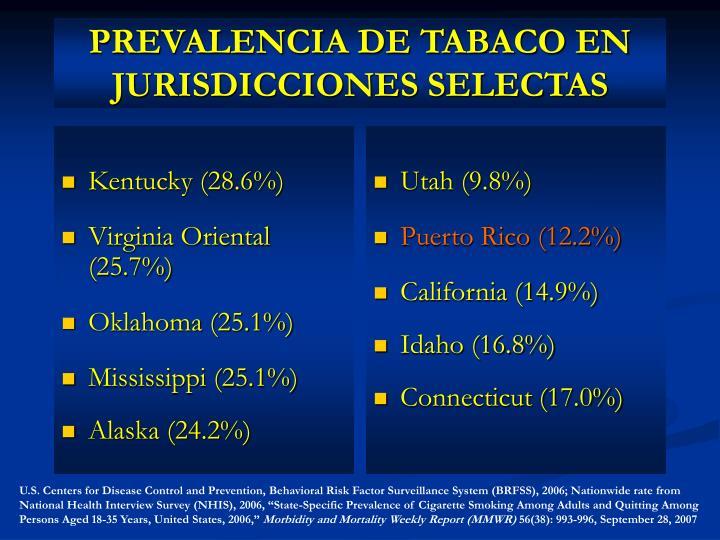 Kentucky (28.6%)