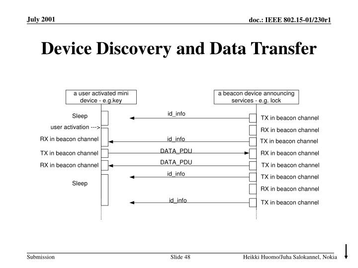 Device Discovery and Data Transfer