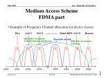 medium access scheme fdma part1