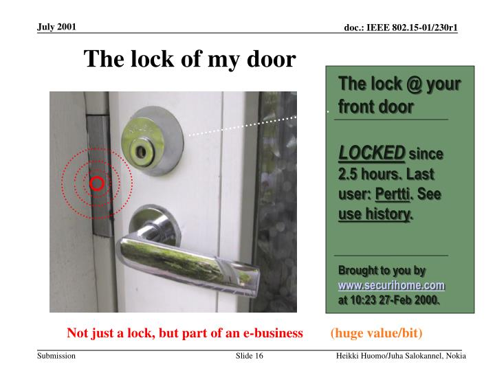 The lock of my door