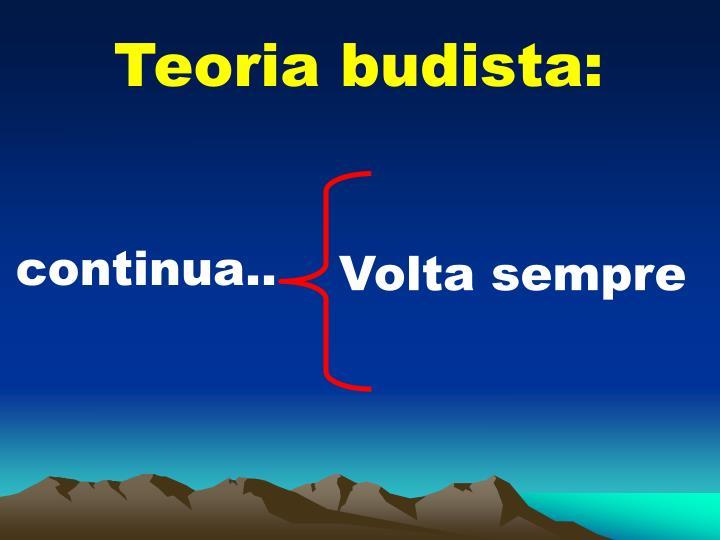 Teoria budista: