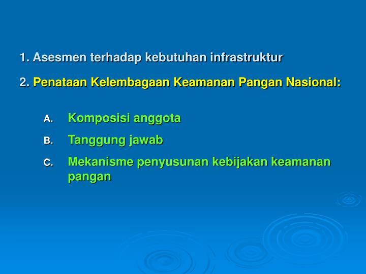 1. Asesmen terhadap kebutuhan infrastruktur