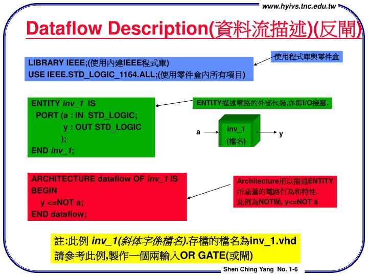 Dataflow Description(