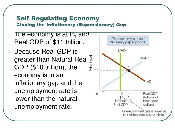 Self Regulating Economy