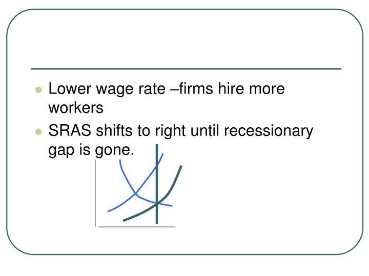 Lower wage rate –firms hire more workers