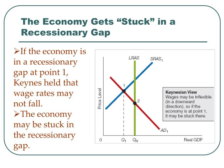 """The Economy Gets """"Stuck"""" in a"""