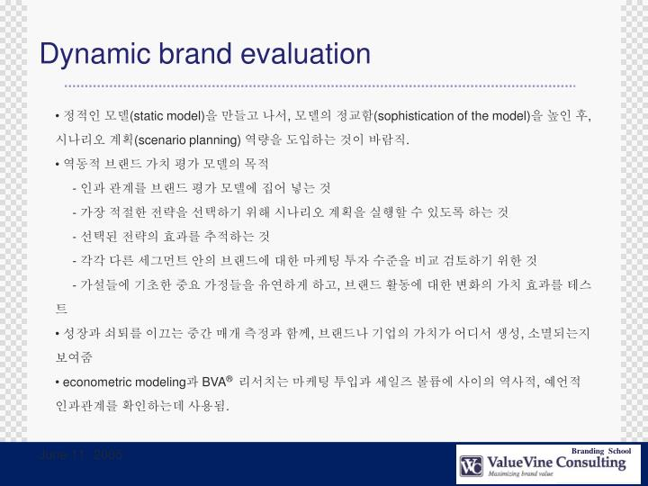 Dynamic brand evaluation
