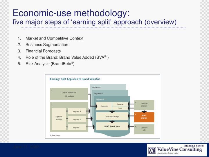 Economic-use methodology: