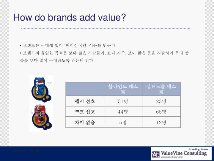 How do brands add value?