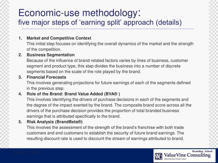 Economic-use methodology