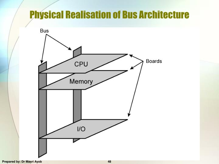 Physical Realisation of Bus Architecture