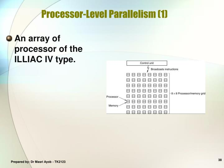 Processor-Level Parallelism (1)