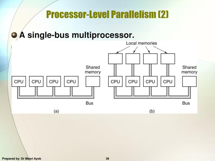 Processor-Level Parallelism (2)