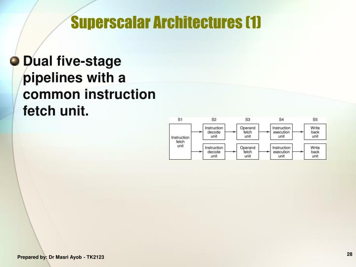 Superscalar Architectures (1)