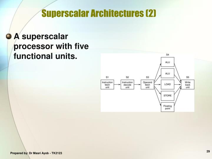 Superscalar Architectures (2)
