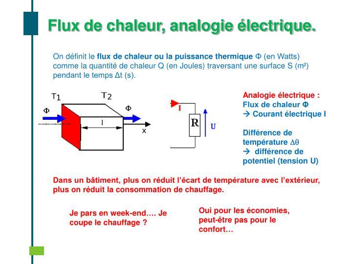 Flux de chaleur, analogie électrique.
